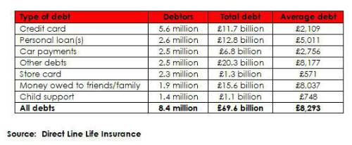 The Uks Sixty Nine Billion Pound Hidden Debt